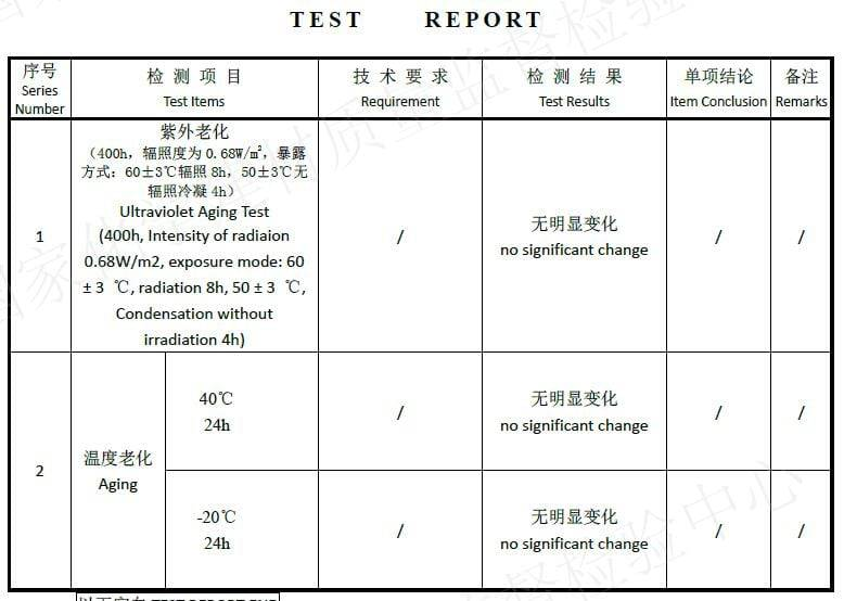 UV proof test report for artificial thatch roof tiles