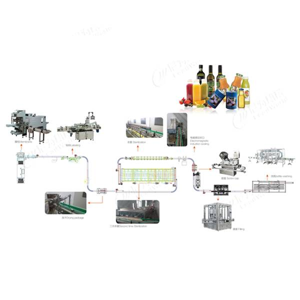 automatic pulp juice bottle filling production line