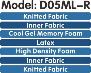 MEMORY FOAM MATTRESSES:D05ML-R