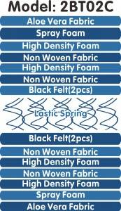 Massive Selection for Hot Sale Popular Pocket Spring Foam Mattress INNERSPRING MATTRESSES:2BT02C