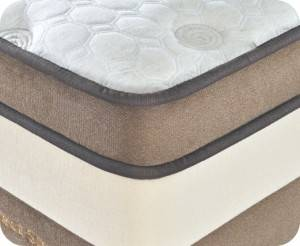Manufactur standard Foam Encased Spring Mattress And Beds With Box Spring And Reasonable  INNERSPRING MATTRESSES :FMBS01P