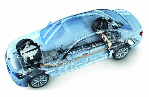 Air-conditioning system of hybrid electric vehicle