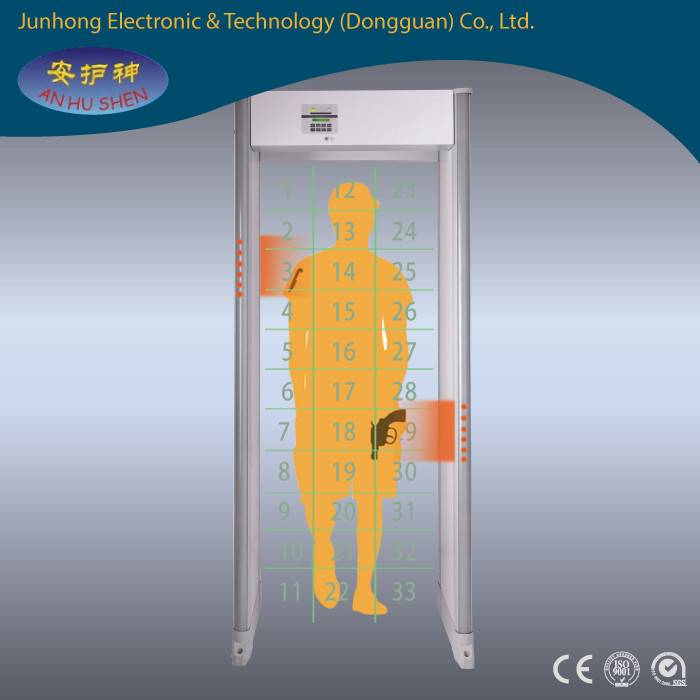 Doorframe Walk Through Metal Detectors for Airport Check