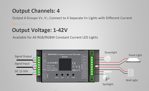 Output Channels: 4 & Output Voltage: 1-42V
