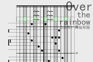 【GECKO kalimba tabs】Somewhere over the rainbow