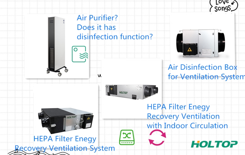 Which is Better, Ventilation System or Air Purifier?