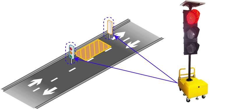 portable traffic signal