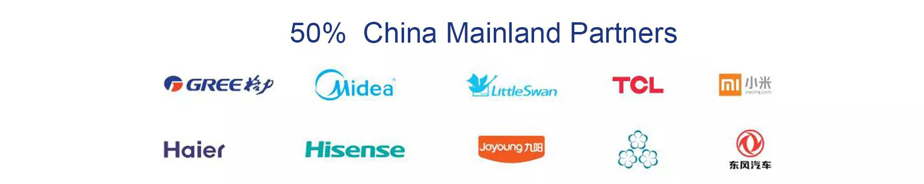 China Mainland Partners-1