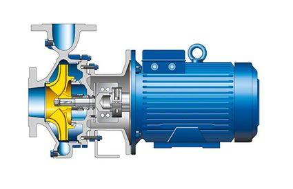 What does close coupled pump mean?