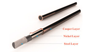 Type HTS Copper Bonded Steel Rod