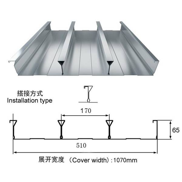Hot Selling for Zinc Roofing Sheet Roll Forming Machine - Galvanized Steel Decking Sheet – Haixing Industrial