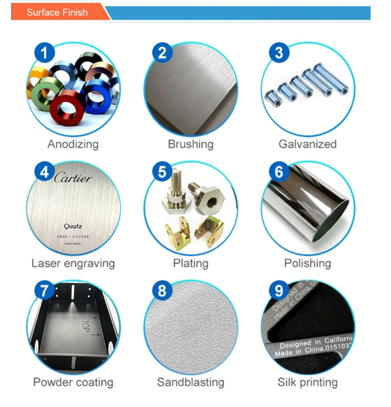 Anodising finishing technology