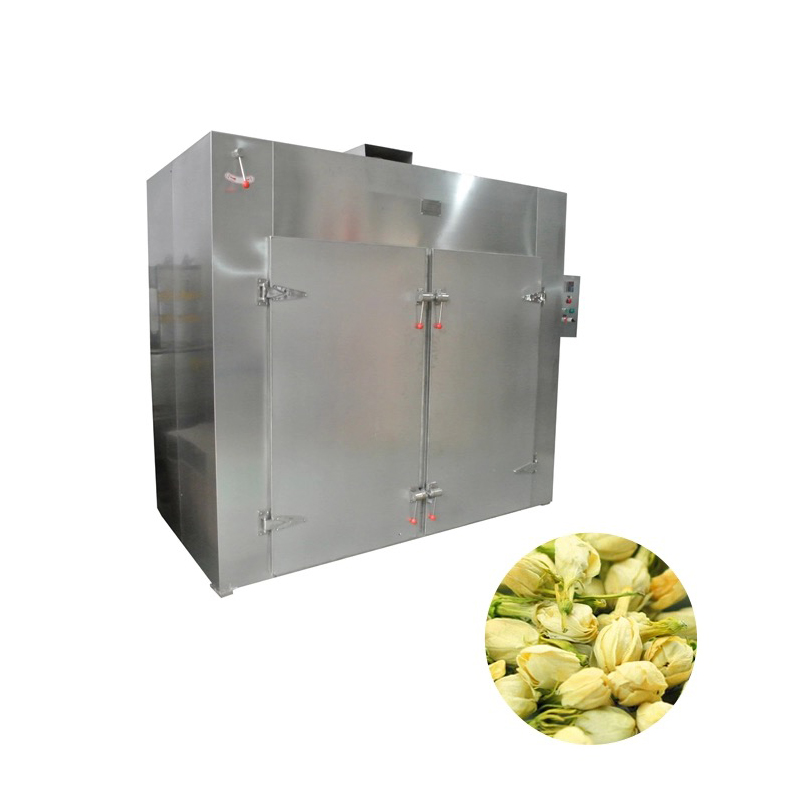 Manufacturing Companies for	Brioche Packing Machinery	-