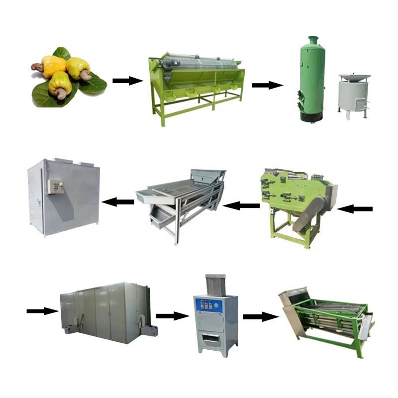 Cashew shelling machine Featured Image