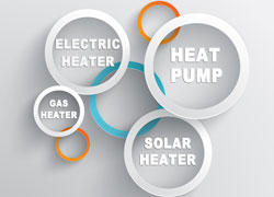 Pros and Cons of Solar Heater, Gas Heater, Electric Heater and Heat Pump