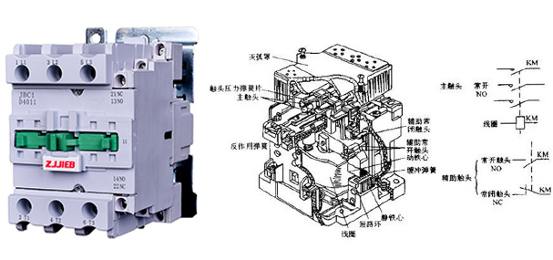 The structure and principle of AC Contactor