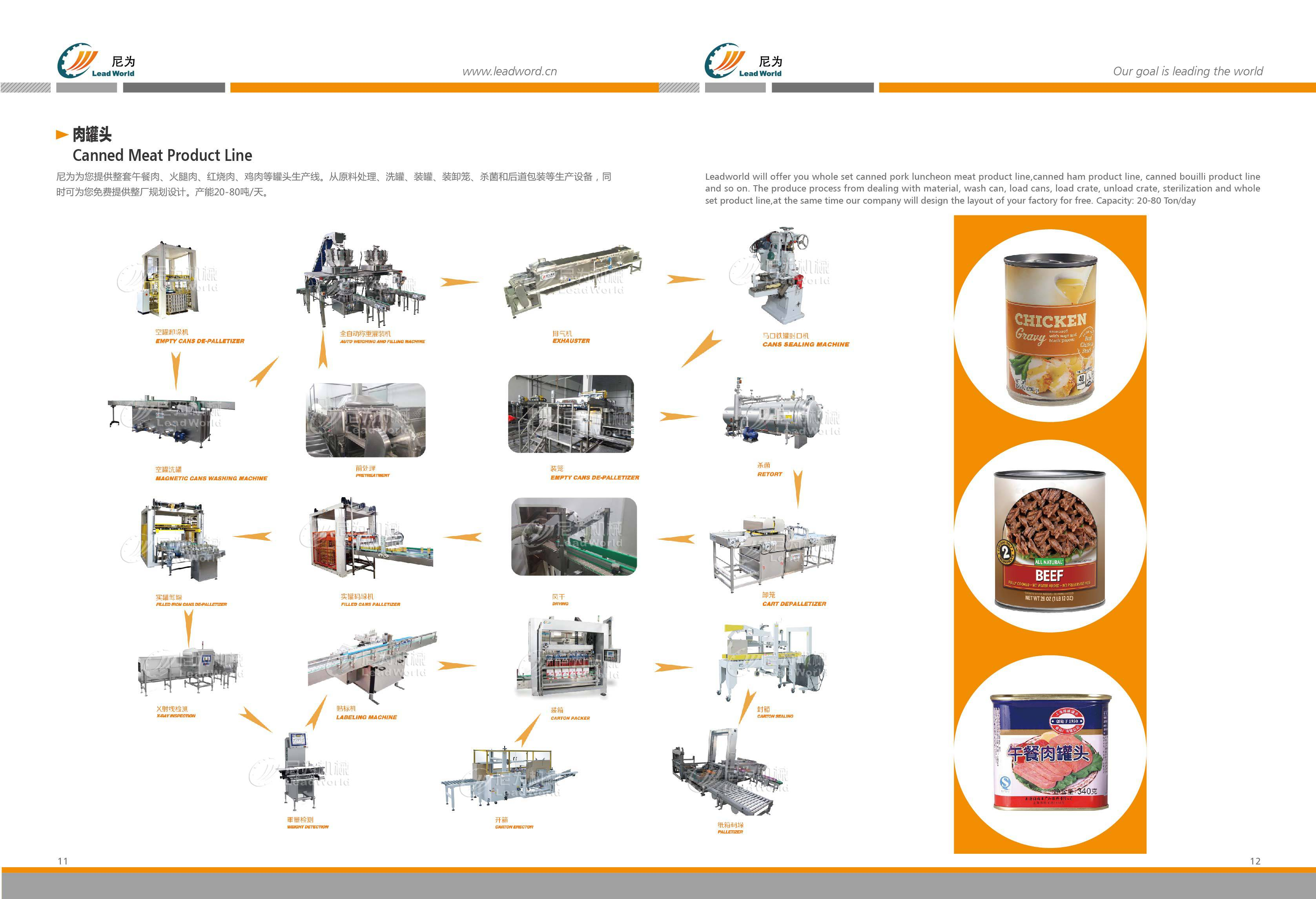 linea alimentorum canned piscis