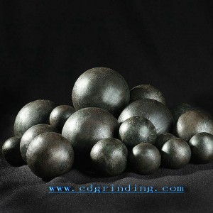 2019 High quality Forged 1 Inch Steel Ball - Forged Cast Iron Grinding Balls – Chengda