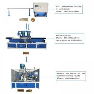 Locker cylinder production line