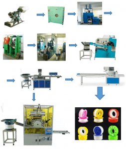 PTFE thread seal tape production line machine