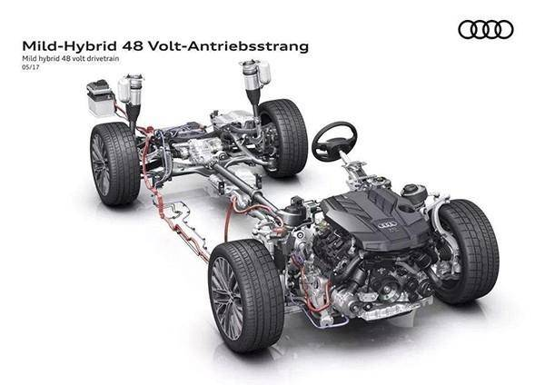 How does the air-conditioning compressor of a hybrid car work?