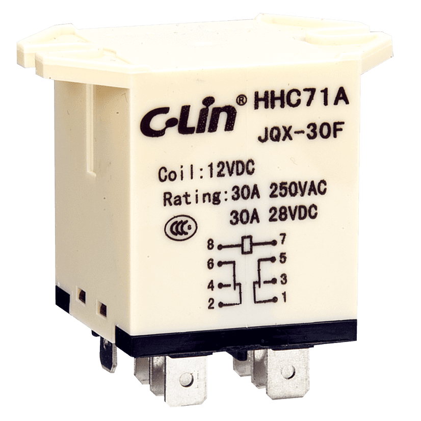 Hot-selling	Miniature Relay	- Electromagnetic Relay HHC71A(JQX-30F) – C-lin