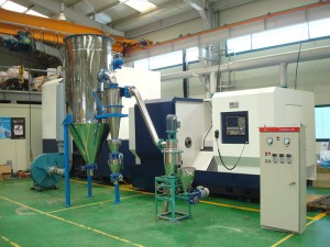 LHL Fluidized Bed Jet Mill