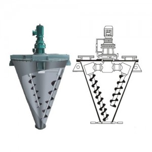 Conical Twin Screw Mixer