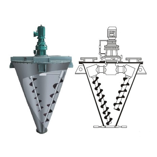 One of Hottest for Galvanized Wire Mesh Screening - Chinese Professional Conical Twin Screw Mixer – Mirant detail pictures