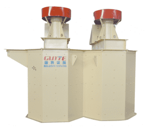 Factory directly supply Oscillating Screen -