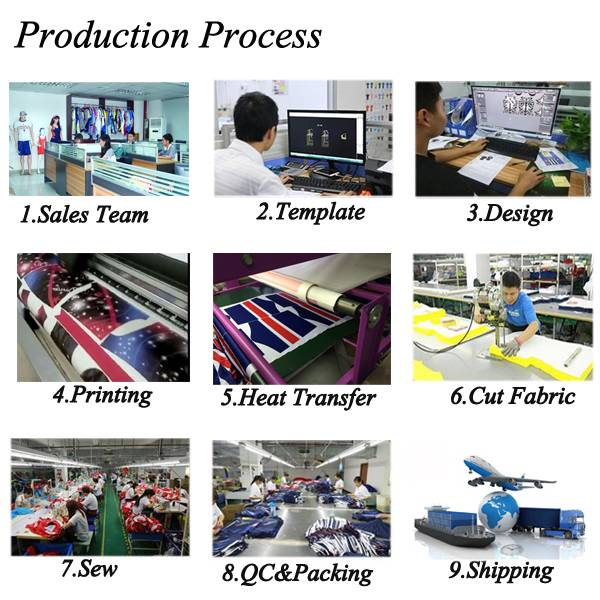 Production proseso