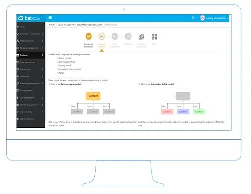 Wholesale Price Cloud Based Learning -