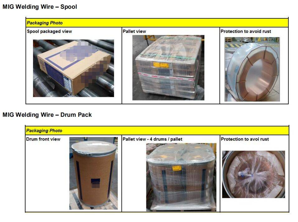 mig welding wire , mig wire , ER70S-6 , solid wire, size and packages. drum wire , spool wire  details