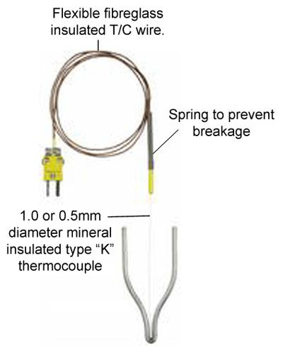 G0003 - 5 - Glow däEr Thermocouple