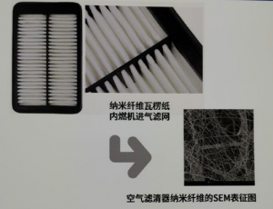 Water Purifier Filter Element – Nanofilament membrane