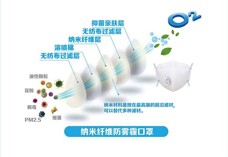 Manufacturer for Tetrahydrofuran -