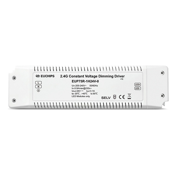 China Cheap price Dimmer Industrial Light -