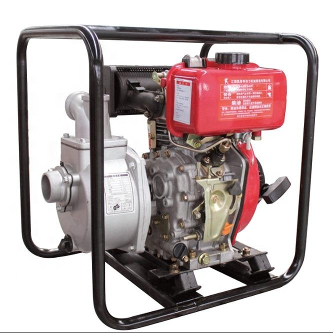China wholesale Plate Compactor -