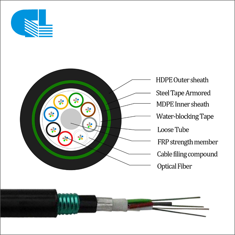 Manufactur standard Optical Duct - GYTA53 Stranded Loose Tube Cable with Aluminum Tape and Steel Tape – GL Technology detail pictures