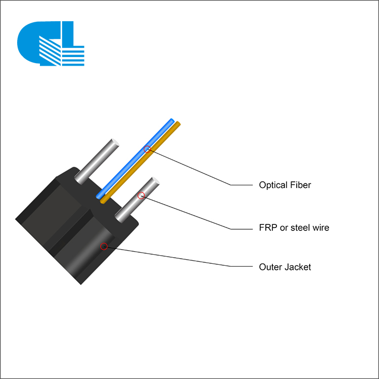 Hot Sale for Fibre Patch Cable - Indoor FTTH Fiber Optical Drop Cable – GL Technology detail pictures