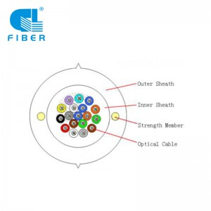 All-dielectric Micro-tube Building Vertical Wiring Fiber Cable (GJPFH)