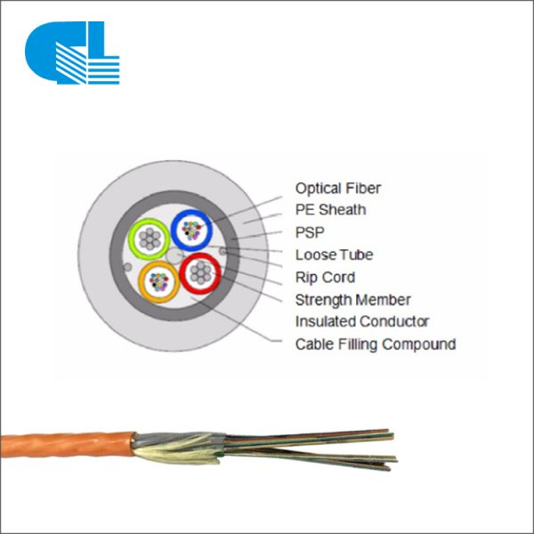 Best-Selling Fiber To Copper Converter -  Mirco Blown Duct Fiber Cable – GL Technology detail pictures