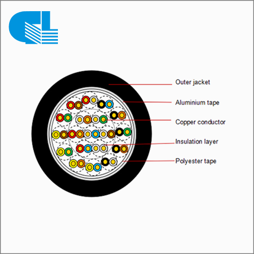 Outdoor HYA 10-2400 Pairs Copper Core Telephone Cable
