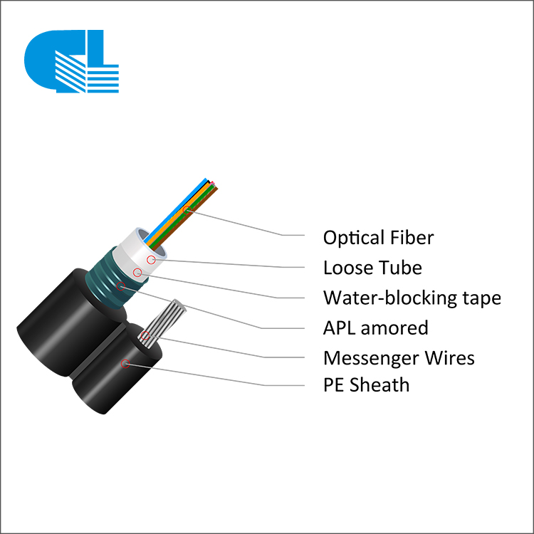 Manufacturer for 16 Core Fiber Termination Box - GYXTC8S Figure 8 Cable with Steel Tape – GL Technology