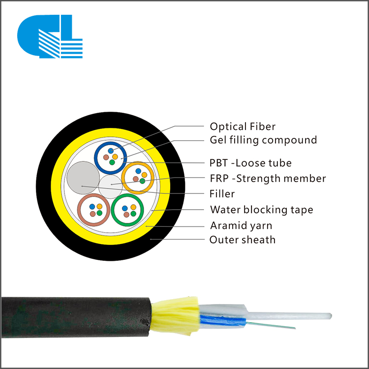 Single Layer Overhead All-Dielectric Self-Supporting 2/4/6/8/12/24 Core ADSS Cable For Mini Span