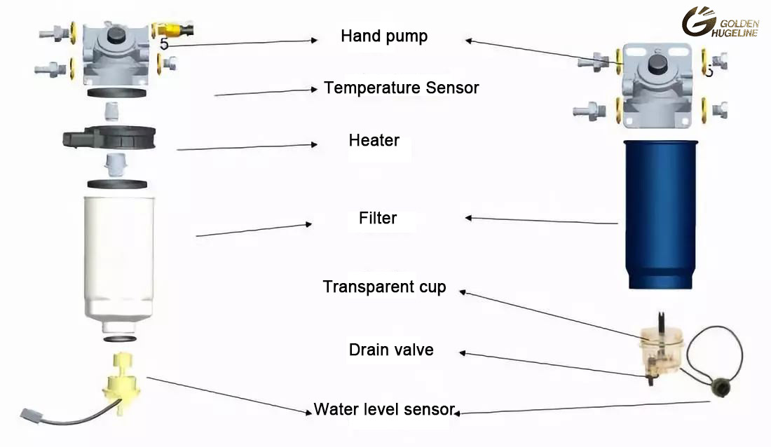 The role of oil-water separation in diesel filter