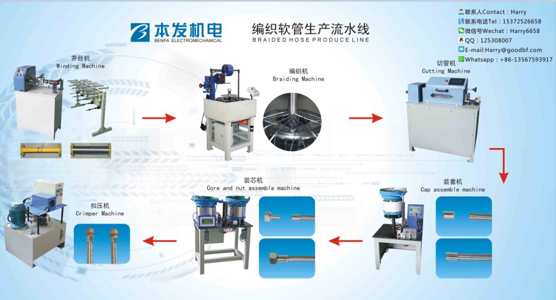 sanitarty  hose production line