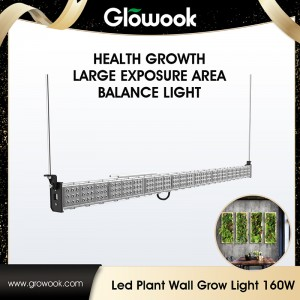 Led Plant Wall Grow Light
