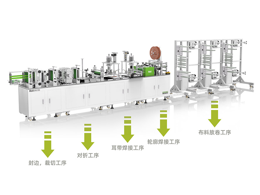 How many parts does the stereo protective mask machine have? Can fully automatic be transformed into semi-automatic production line?