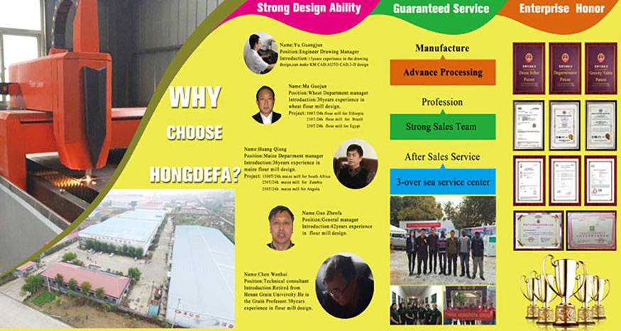 8.Hongdefa Professinal engineer Team